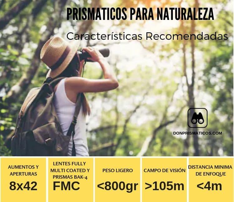 Mejores Prismáticos para Naturaleza de 2019