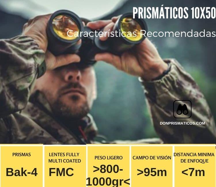 Características Prismáticos 10x50